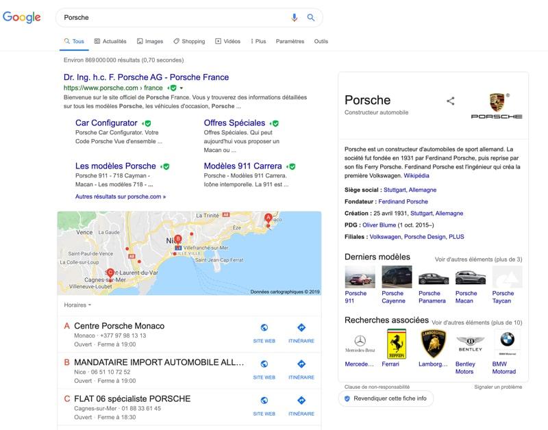 Qu'est ce que le knowledge graph de Google ?